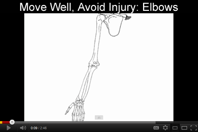 Move Well, Avoid Injury: Elbows