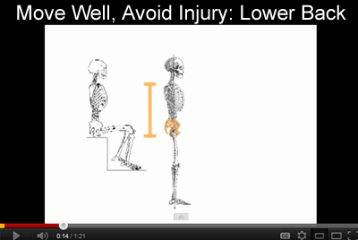 Move Well, Avoid Injury: Lower Back